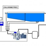 Chlorine Free Water Treatment System Drawing