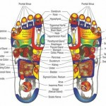 Nerja Foot Reflexology